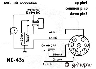 mc 43s kenwood mc 60 wiring diagram at crackthecode.co