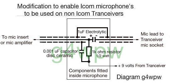 icom microphone wiring diagram wiring wiring diagram images. Black Bedroom Furniture Sets. Home Design Ideas