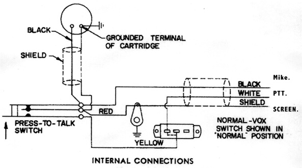 shure 444 microphones heil microphone wiring diagram at aneh.co