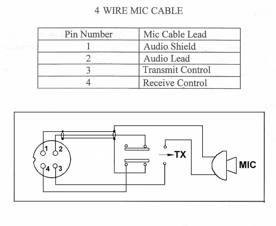 mike4pin jpg rh hammadeparts jivetones com Cobra 4 Pin Wiring Diagram Wiring Diagram for CB Mics 5 Pin Cobrs 148