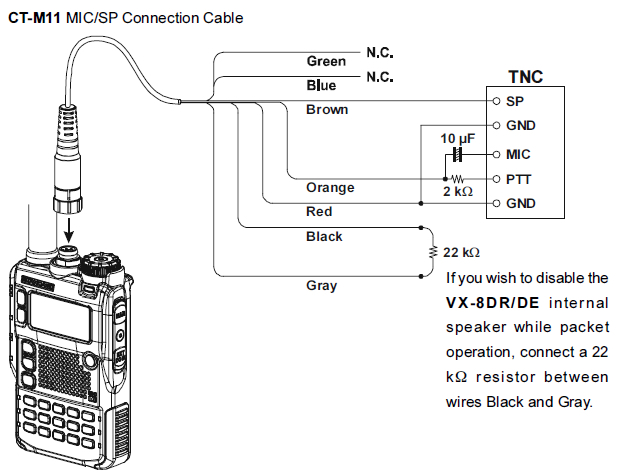 yaesu ct m11 cable pinout yaesu ft 901 microphone wiring diagram readingrat net wiring diagram for yaesu microphone at pacquiaovsvargaslive.co